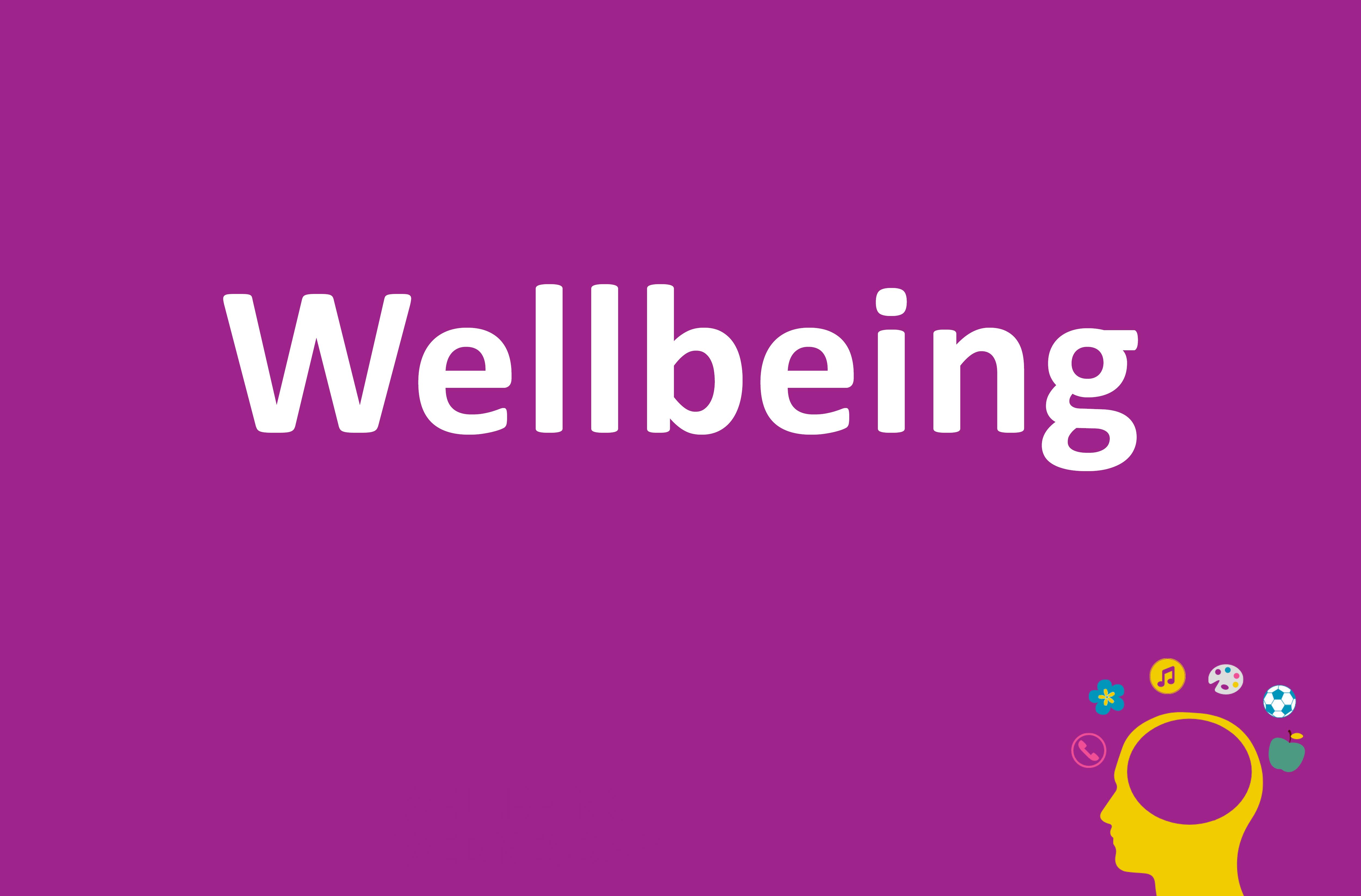wellbeing videos button